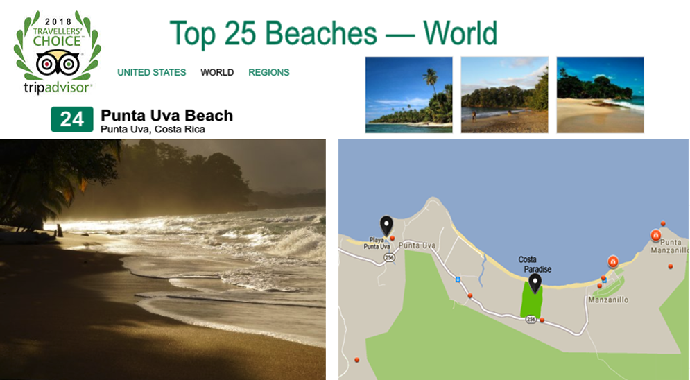 Top 25 Beaches World